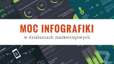 Moc infografiki w działaniach marketingowych